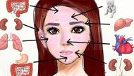 """Những dấu hiệu trên khuôn mặt gián tiếp """"tố cáo"""" các cơ quan nội tạng đang gặp vấn đề"""