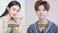 """Bảng xếp hạng những cái tên """"hái ra vàng"""" của làng giải trí Hoa Ngữ 2017"""