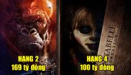 Những bộ phim có doanh thu phòng vé cao ngất ngưởng tại thị trường Việt Nam năm 2017