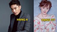 Top 5 diễn viên có thu nhập khủng nhất làng giải trí Hoa ngữ hiện nay