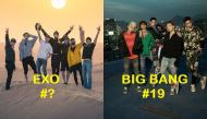 Top 20 idol có sức ảnh hưởng lớn nhất Hàn Quốc hiện nay: Hạng 1 không nằm ngoài dự đoán