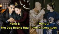 """Top 5 phim Trung có lượt xem cao nhất hiện nay: Diên Hi Công Lược """"gây sốt"""" nhưng vẫn thua phim này"""