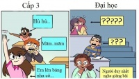 Bộ ảnh hài hước cho thấy sự khác biệt giữa thời cấp 3 và Đại học