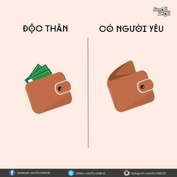 bestie-su-khac-biet-giua-dan-ong-doc-than-va-co-gia-dinh