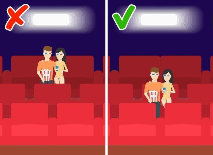 bestie những sự thật không tưởng về rạp chiếu phim
