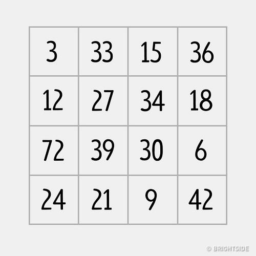 Nhanh tay lẹ mắt tìm điểm khác nhau trong các bức hình dưới đây