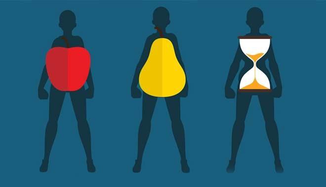 Có thể bạn chưa biết: hình dạng cơ thể sẽ chỉ ra tại sao lại có những người mãi không giảm cân được