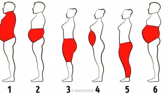 Các biện pháp giảm mỡ thừa hiệu quả để có thân hình thon gọn đón Tết