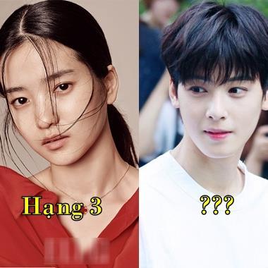 Bảng xếp hạng diễn viên Hàn Quốc tháng 7: Hạng 1 cực dễ đoán nhưng hạng 4 quả thật gây bất ngờ lớn