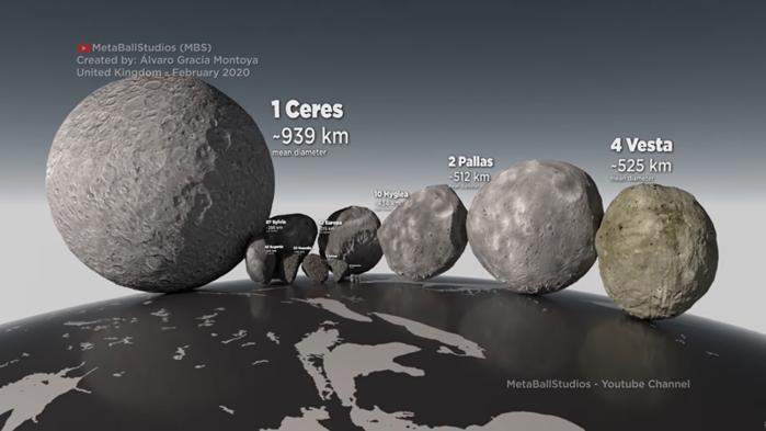 Kích thước khổng lồ của thiên thạch, tàn phá 1.000 lần bom nguyên tử